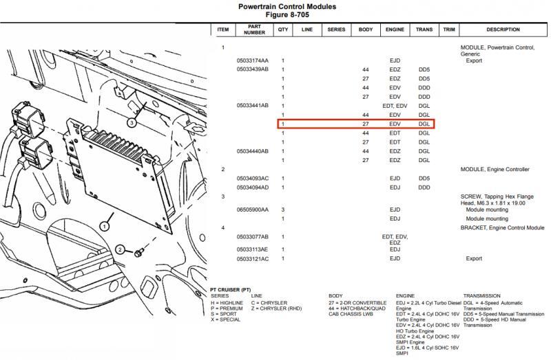 2006 pt cruiser  won u0026 39 t display odbii codes