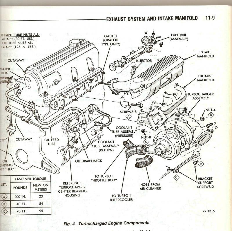 Turbo outlet need an elbow Turbo Dodge Forums Turbo Dodge – Dodge 2.2 Engine Diagram