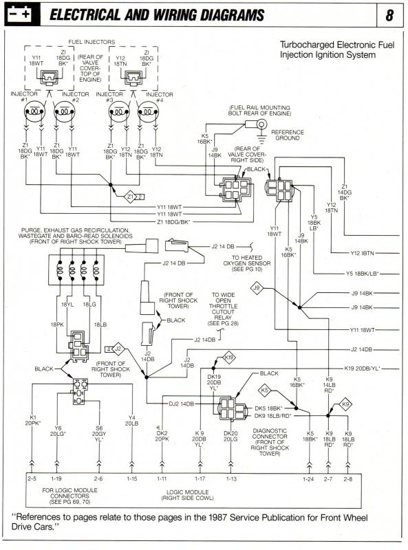 1986 Shelby Glhs Omni Wiring Amp Vacuum Diagrams Turbo