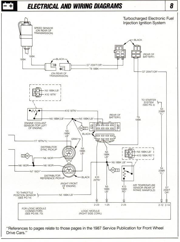 1986 Shelby GLHS Omni Wiring & Vacuum Diagrams - Turbo ...