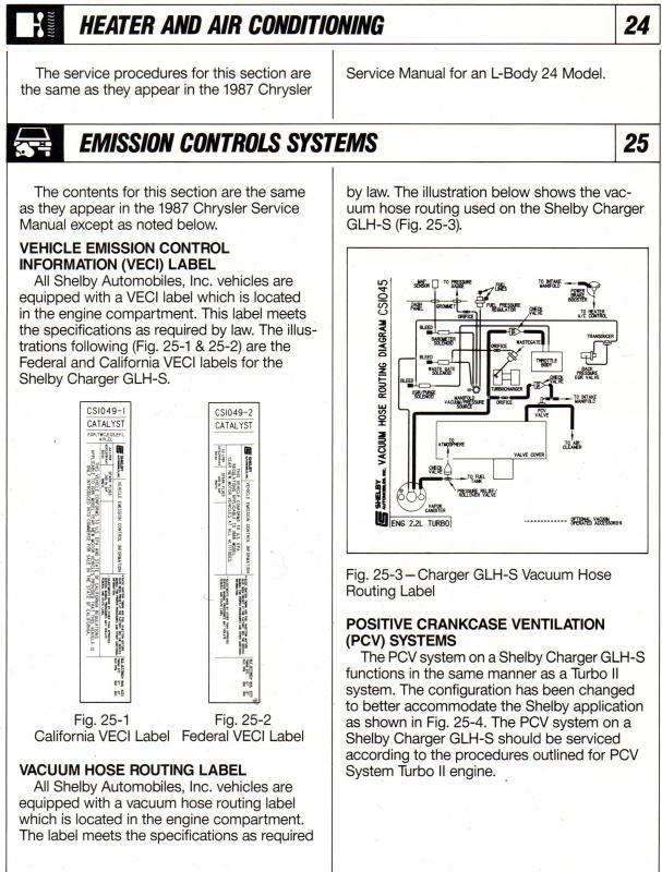 1986 Shelby Glhs Omni Wiring  U0026 Vacuum Diagrams