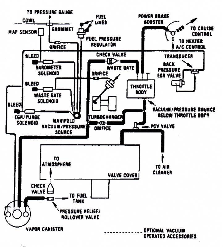 Installing Vacuum Blocks 84-93 T-1 thru T-4-87-turbo-1-vacuum.jpg