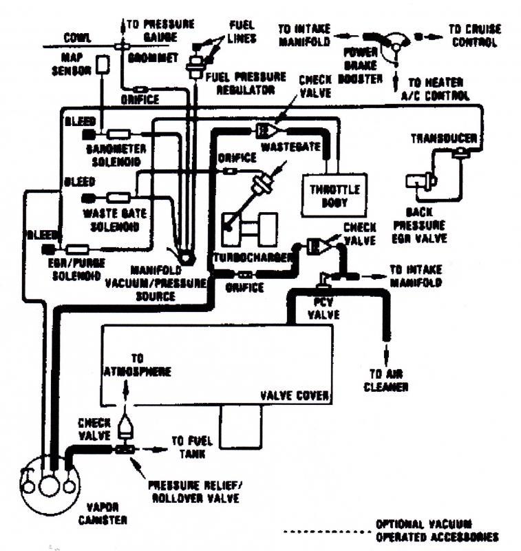Installing Vacuum Blocks 84-93 T-1 thru T-4-87-turbo-2-vacuum.jpg