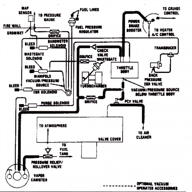 Installing Vacuum Blocks 84-93 T-1 thru T-4-87-turbo-vacuum-l-p-body.jpg