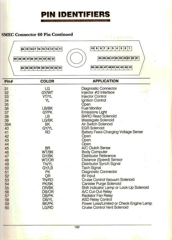 LeBaron electrical problems-88-89-smec-60-pin-31