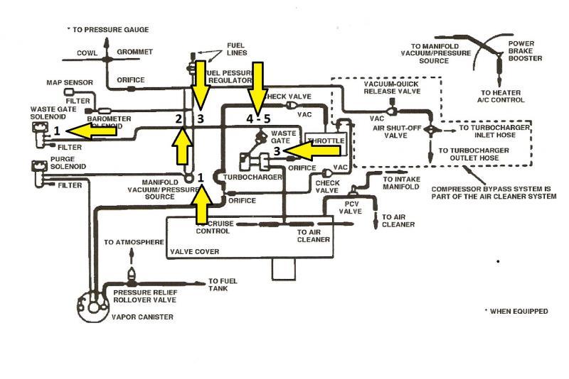 Stock Vacuum Line Question-89-turbo-1-vacuum.jpg