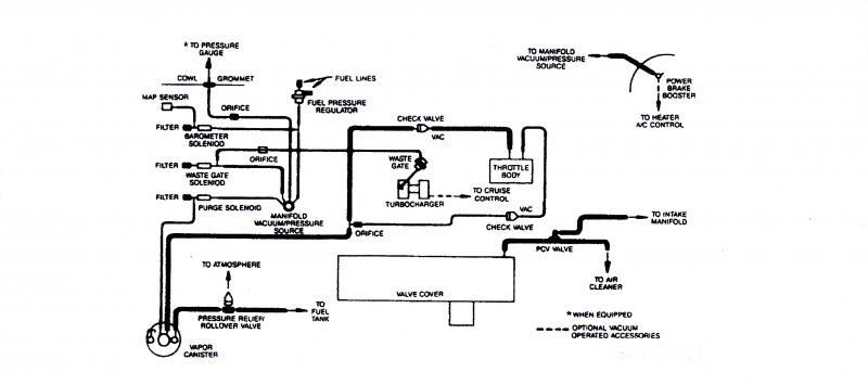 52 MM TB vacuum question-89-turbo-2-vacuum.jpg