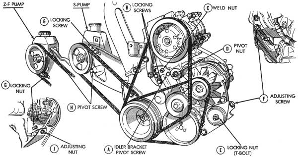 srt4 belt diagram accessory belt routing  turbo dodge forums  accessory belt routing  turbo dodge