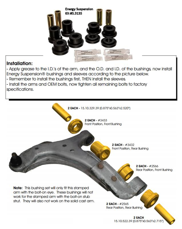 Suspension How To Replace Control Arm Bushings With Energy Suspension Bushings