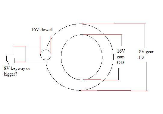 SOHC 16 valve-camadapter.jpg