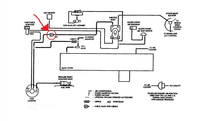 1991 dodge shadow fuse box diagram  dodge  auto wiring diagram