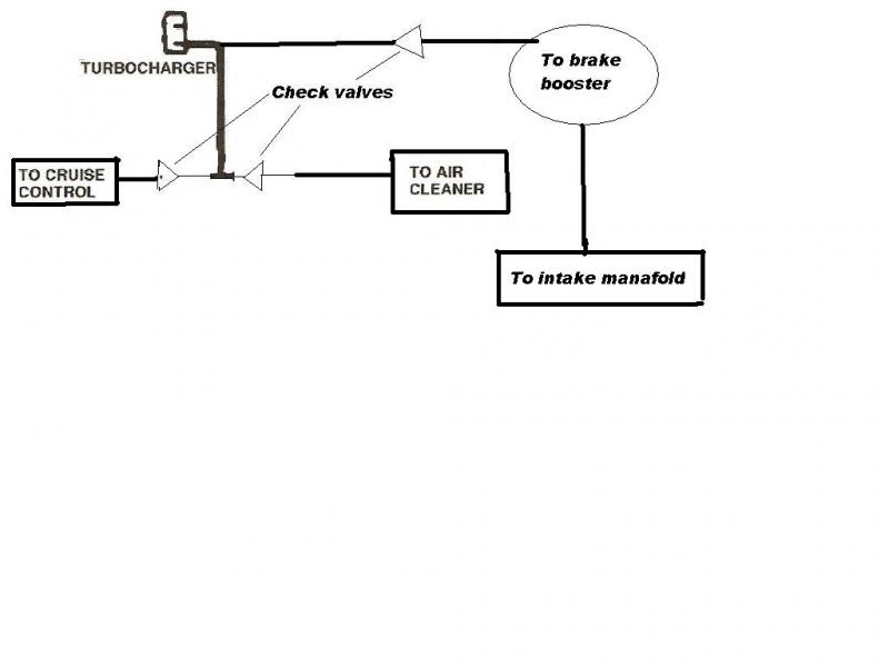 Cruise Control Vacuum Diagram For The 88 Lebaron