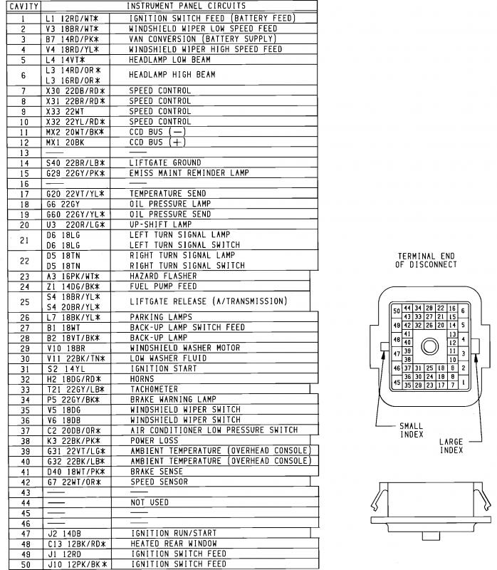 electrical 89 minivan bulkhead pinout diagram
