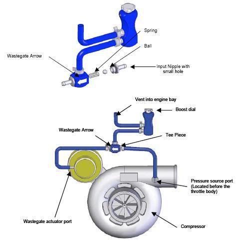 volvo 940 wiring diagram 1995 grainger wastegate questions turbo dodge forums turbo  grainger wastegate questions turbo dodge forums turbo