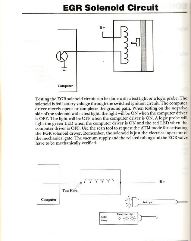 "'85 SC ""Power Loss""-egr-solenoid-2.jpg"