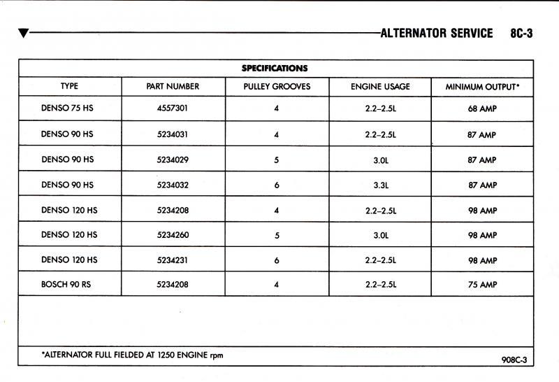 Alternator for 2.5 turbo-electrical-alternator-identification-2.jpg