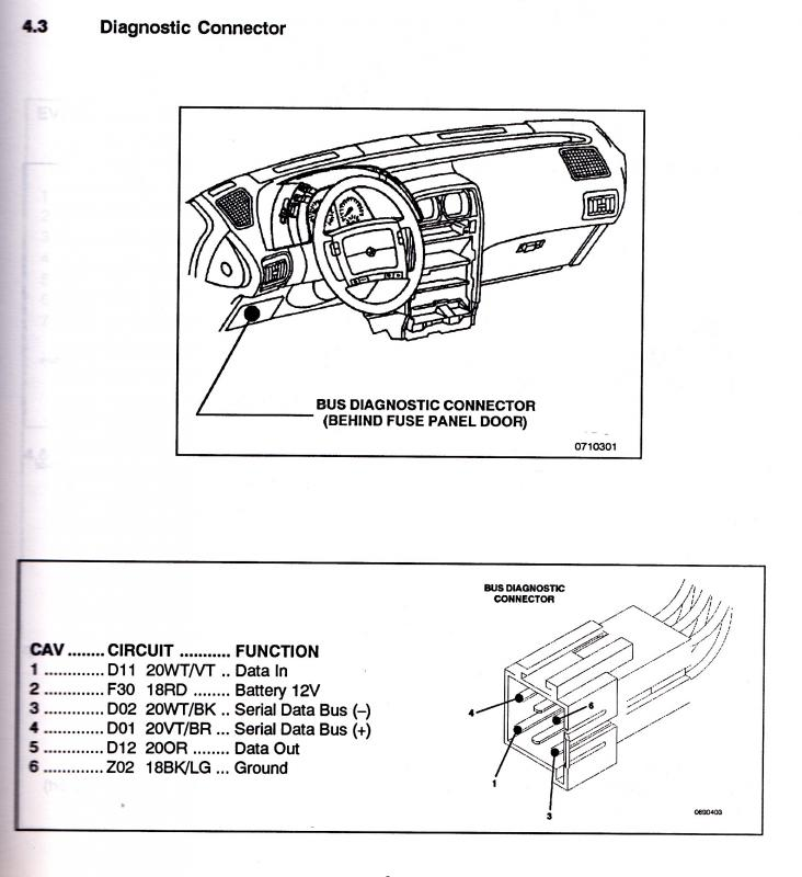 94 Lebaron GTC Scanner Question-electrical-ccd-bus-diagnostic-connector.jpg