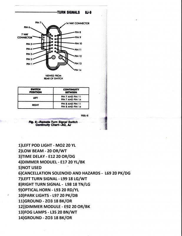 Tail light wiring idea-electrical-headlamp-switch-pinout-90-94
