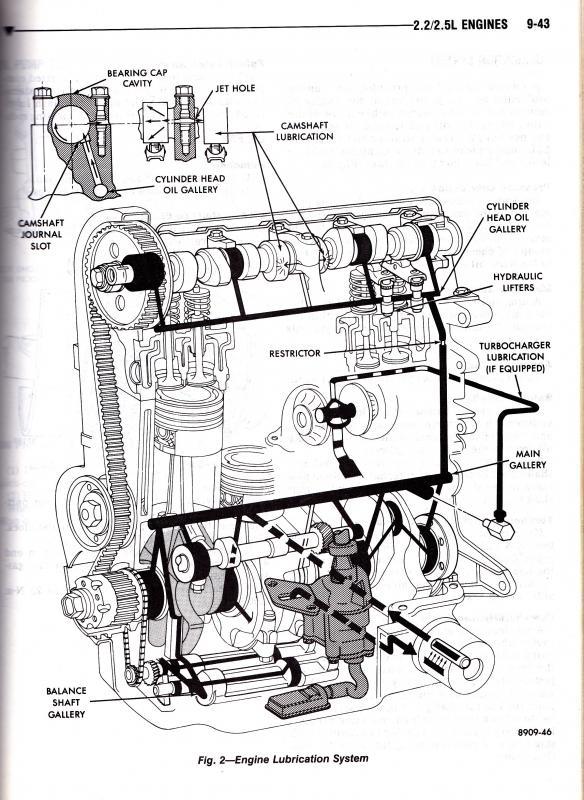 Distributor not rotating-engine-lubrication-2.jpg