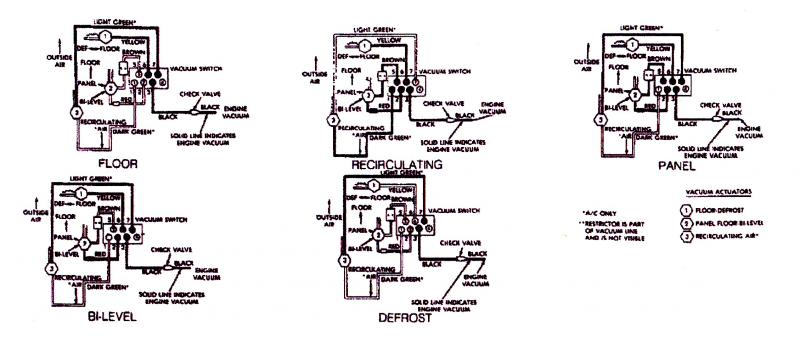 Heater control valve on a '92-hvac-91-92.jpg