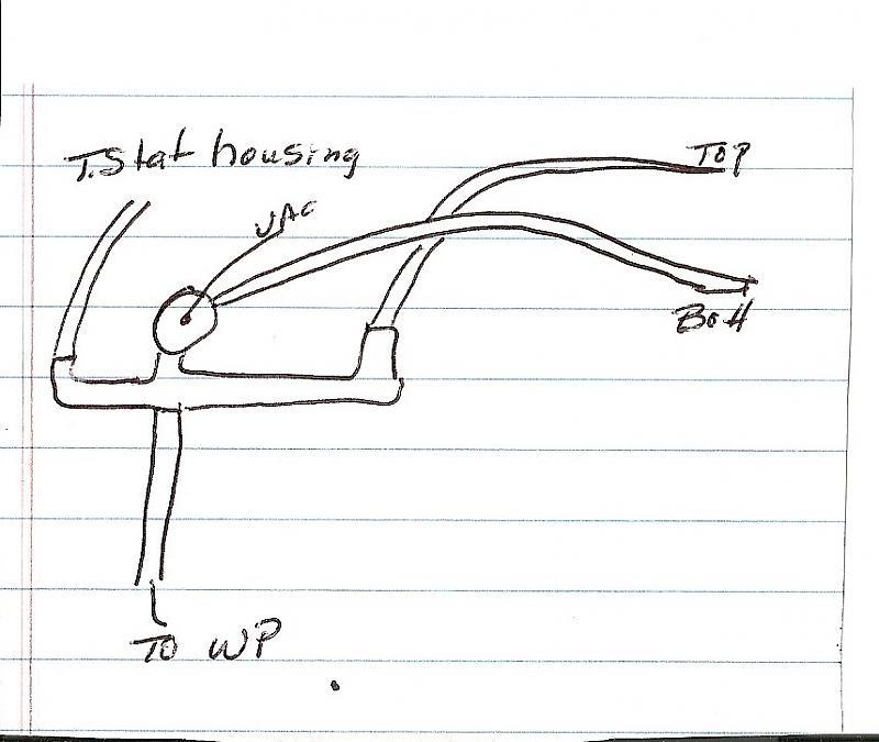 Heater Hose Configuration Pics  Diagrams  Etc Help