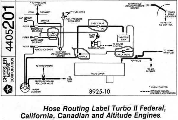 67415 Locate These Orifices additionally 08 Dodge Avenger Heater Wiring Diagram furthermore RepairGuideContent additionally Discussion T4231 ds547618 also Oe879101. on dodge spirit rt engine