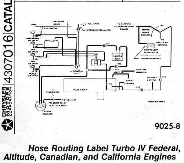 vacuum hose layout