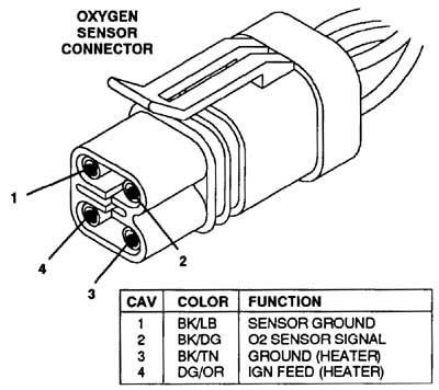 hookup volt meter to 02 sensor - Turbo Dodge Forums : Turbo