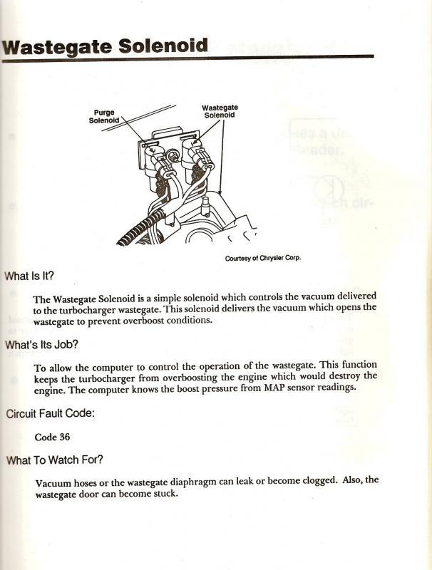 Stock Vacuum Line Question-wastegate-solenoid-1.jpg