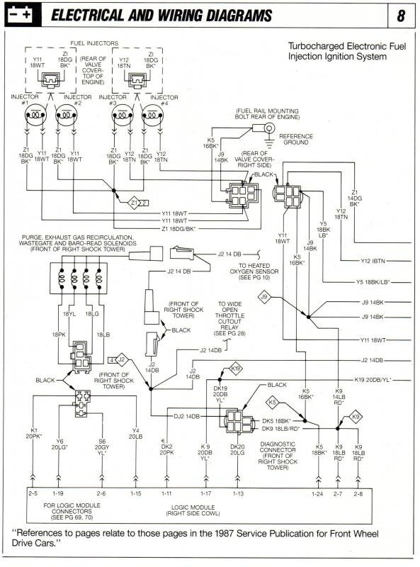 1986 Shelby GLHS Omni Wiring & Vacuum Diagrams | Turbo Dodge ForumsTurbo Dodge Forums